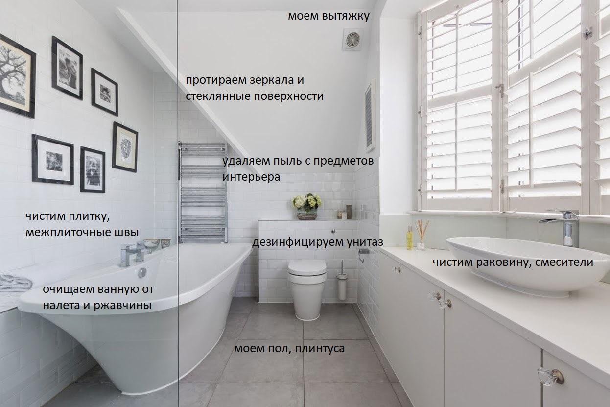 Что входит в уборку ванной комнаты?